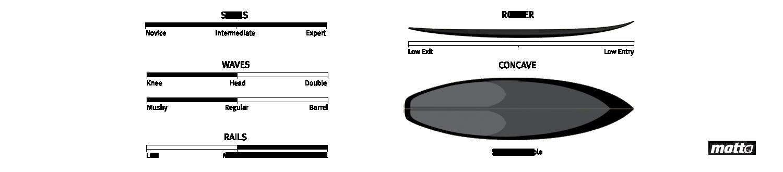 2825 MATTA SURFBOARDS